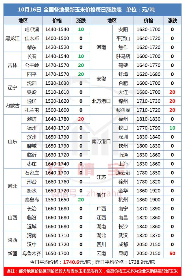 https://files.nxin.com/public/jiagong/2017/10/16/1f/60a717d9-99cb-4f4e-92e1-64ef0fd7917a_m.png