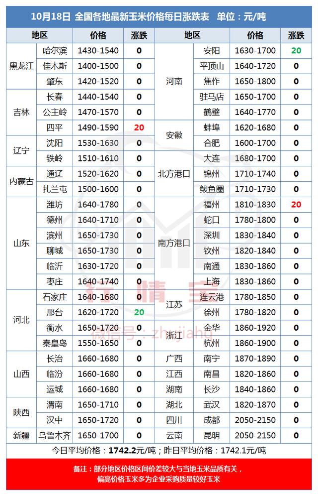 https://files.nxin.com/public/jiagong/2017/10/18/c6/87963bae-557d-4a10-8795-6a4a6f40daab_m.png