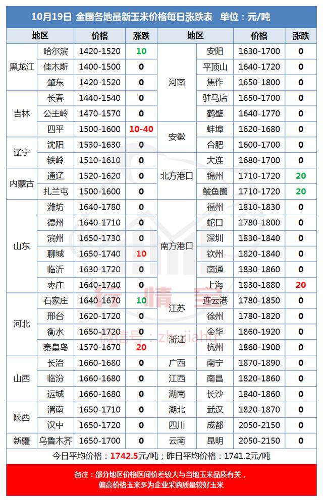 https://files.nxin.com/public/jiagong/2017/10/19/8d/44e41703-0830-40f1-9d54-43db6bdcd6db_m.png