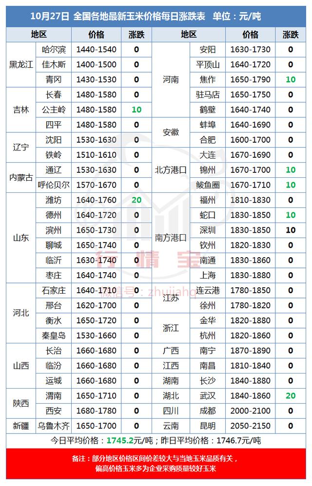 https://files.nxin.com/public/jiagong/2017/10/27/7e/0b17cec3-4660-4e9b-bec4-5ee1a59751b8_m.png