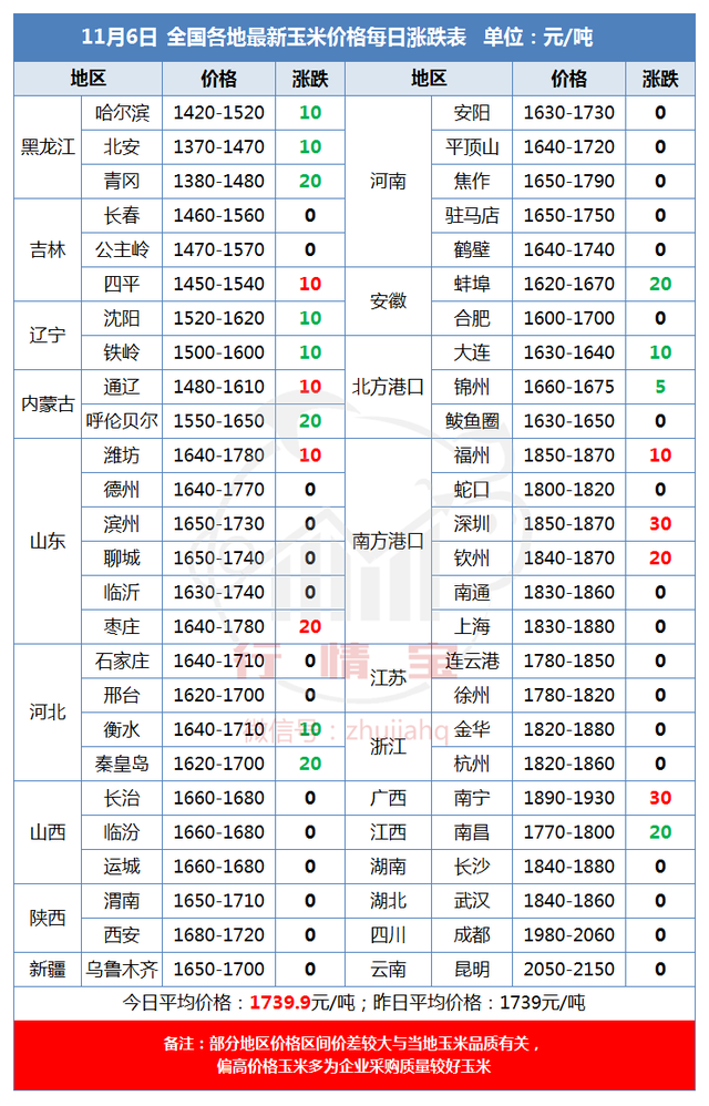 https://files.nxin.com/public/jiagong/2017/11/6/24/9f749a59-557a-4ed1-b3f9-b2f7fd04d169_m.png
