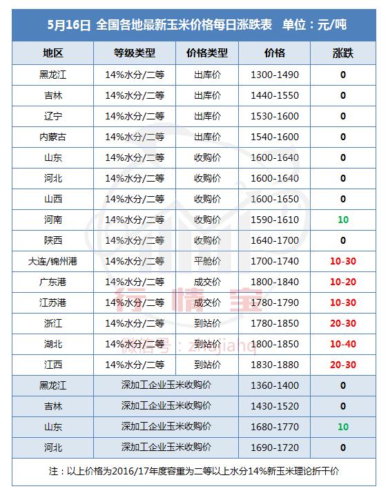 https://files.nxin.com/public/jiagong/2017/5/16/ad/3c65c7d0-47c5-4b1d-8dee-71882b9c81d6_m.png