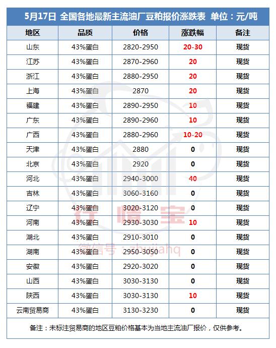 https://files.nxin.com/public/jiagong/2017/5/17/5b/20398256-abdd-4fa5-a397-558bb14a1c84_m.png