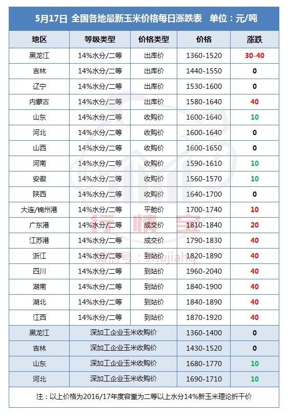 https://files.nxin.com/public/jiagong/2017/5/17/78/0fa4076f-c90d-4fc5-8642-d0d52eb4f082_m.png