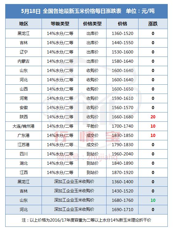 https://files.nxin.com/public/jiagong/2017/5/18/1b/ff05a932-39d8-43bd-9cdf-8f8bdb7ec328_m.png