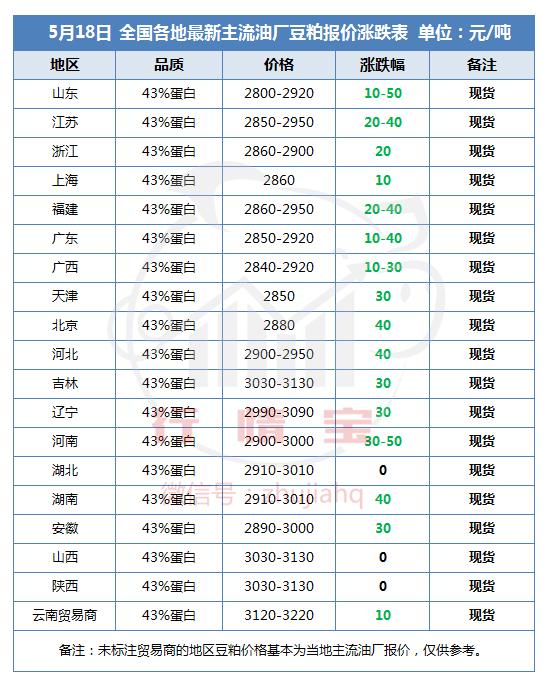 https://files.nxin.com/public/jiagong/2017/5/18/50/652bd289-8389-4ec5-a20c-02700b3e5926_m.png