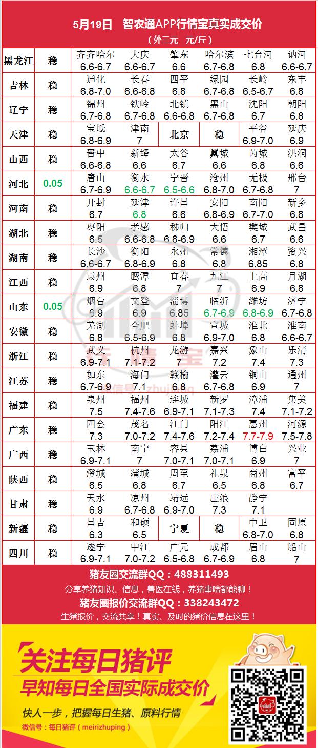 https://files.nxin.com/public/jiagong/2017/5/19/1a/235012cb-a876-45e9-85d6-0a115a156aea_m.png