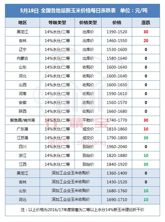 https://files.nxin.com/public/jiagong/2017/5/19/47/3d70fd5e-2799-40a2-9b1b-7019db3fc522_m.png