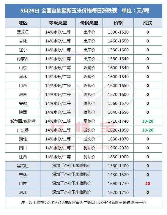 https://files.nxin.com/public/jiagong/2017/5/26/a1/62fcaba5-ff1b-4266-bad6-0034f5a57d26_m.png