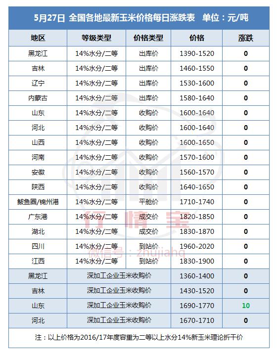 https://files.nxin.com/public/jiagong/2017/5/27/24/d745652e-783d-41cf-9d81-23776a9ab139_m.png