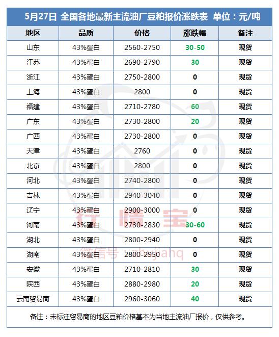 https://files.nxin.com/public/jiagong/2017/5/27/aa/77ac181d-b0e1-457c-8061-eb848b916c11_m.png