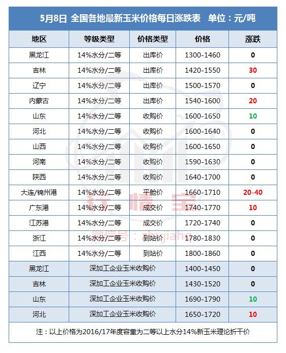 https://files.nxin.com/public/jiagong/2017/5/8/92/2a12575d-0782-4062-85c7-51cdeb682a03_m.png