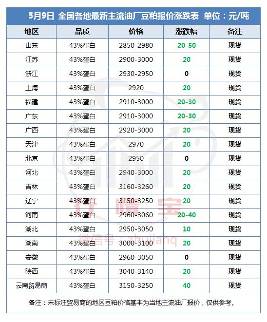 https://files.nxin.com/public/jiagong/2017/5/9/9c/423ea28b-4225-4b3b-81e9-a75b95276c1e_m.png