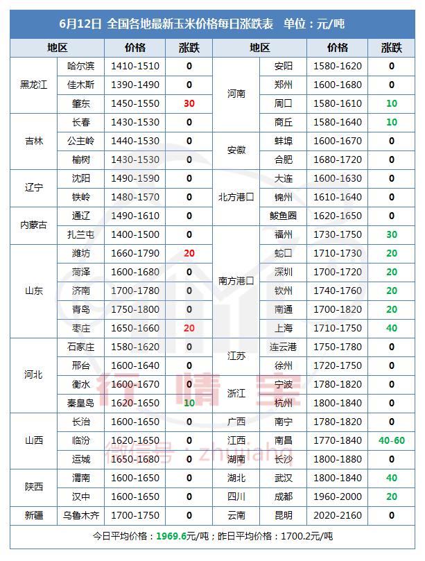 https://files.nxin.com/public/jiagong/2017/6/12/cd/f2ed523d-88f2-4c6d-9800-c17309c73efa_m.png