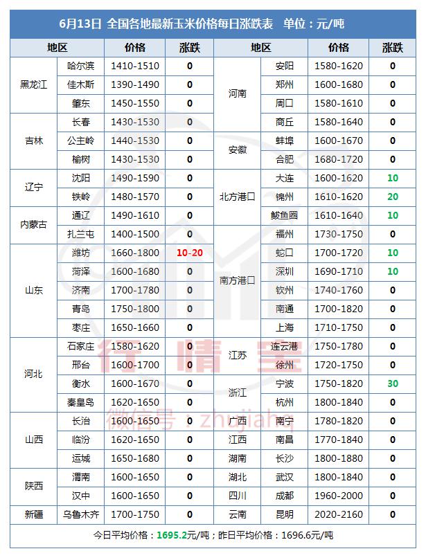 https://files.nxin.com/public/jiagong/2017/6/13/01/928eca83-da55-479a-bf56-2d168090cc0a_m.png