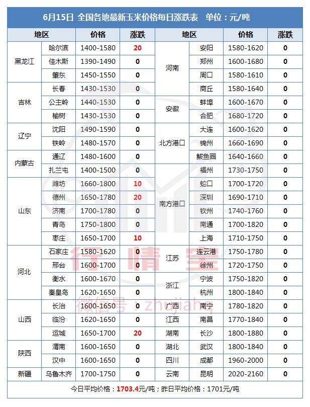 https://files.nxin.com/public/jiagong/2017/6/15/41/9b0902c2-b440-4660-a96f-2b2f10d7b493_m.png