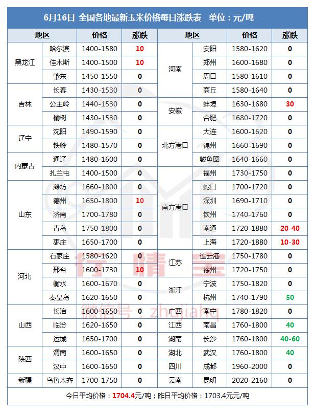 https://files.nxin.com/public/jiagong/2017/6/16/81/1917af70-3461-4dcb-885e-bf043438041a_m.png