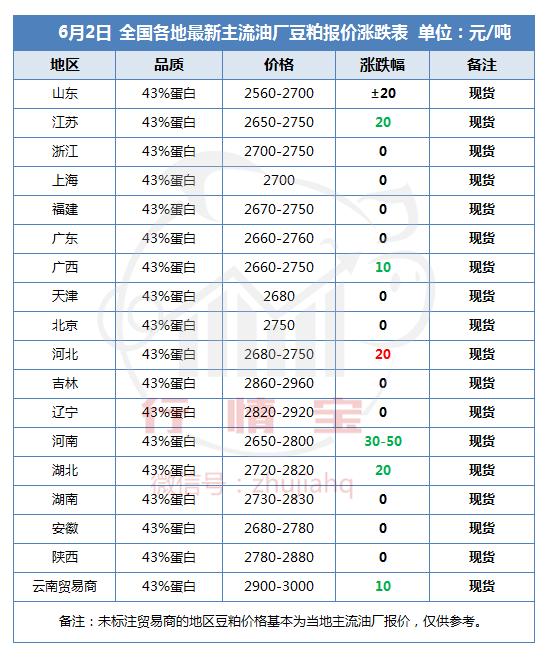 https://files.nxin.com/public/jiagong/2017/6/2/58/4c7abc82-449d-46ee-a4df-0cd0f77b579e_m.png