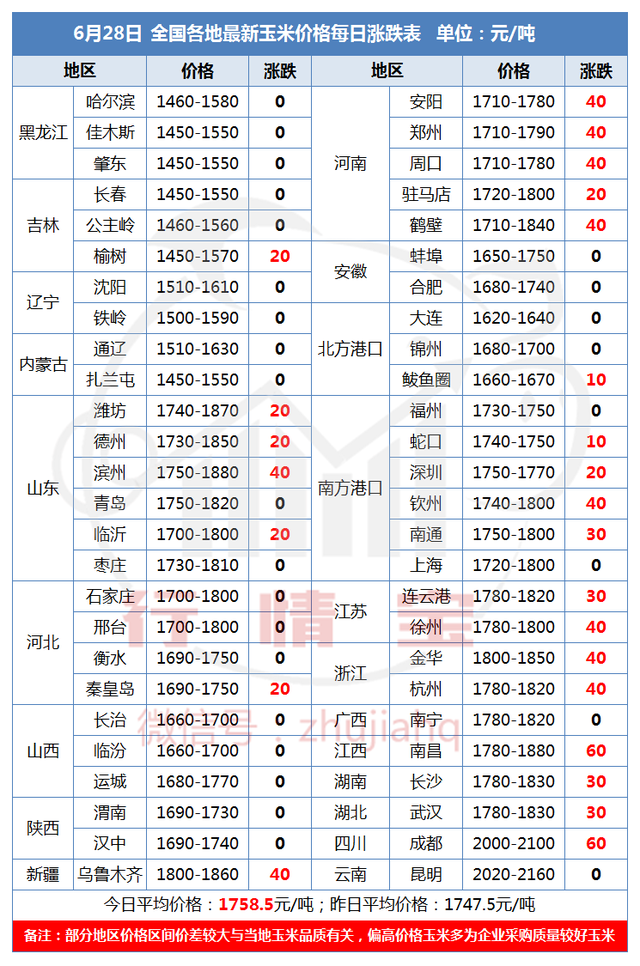 https://files.nxin.com/public/jiagong/2017/6/28/30/f047ede5-f1ac-4159-85d6-c4455c12335c_m.png