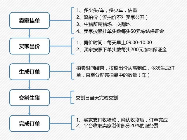 https://files.nxin.com/public/jiagong/2017/6/28/f3/4fe788e6-23e3-49e9-a1c6-50015c382ce8_m.jpg