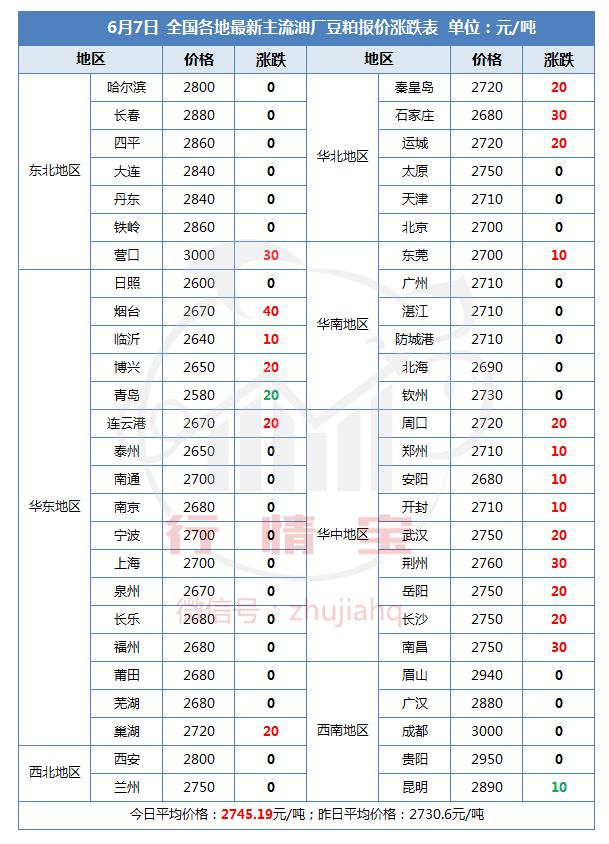 https://files.nxin.com/public/jiagong/2017/6/7/c1/a50f3334-7f36-4950-b4b3-b970bba44244_m.png