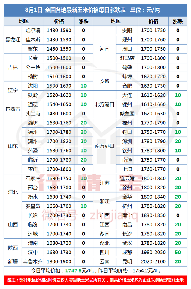 https://files.nxin.com/public/jiagong/2017/8/1/3f/b67ddb8c-97aa-48b8-8675-56dacf9d0f46_m.png