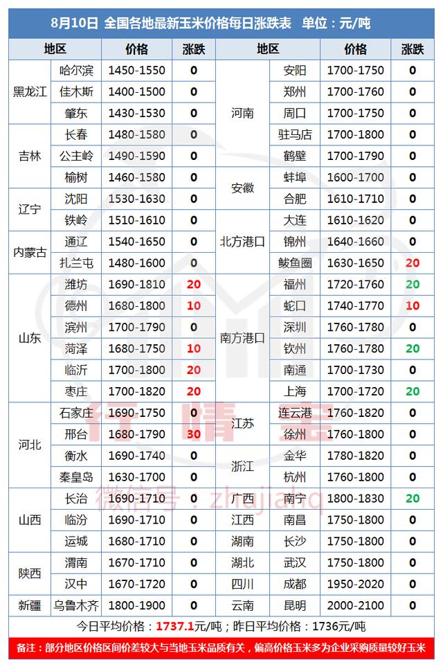 https://files.nxin.com/public/jiagong/2017/8/10/cc/1693865a-b3dc-456f-b5ed-d85f4d141fff_m.png