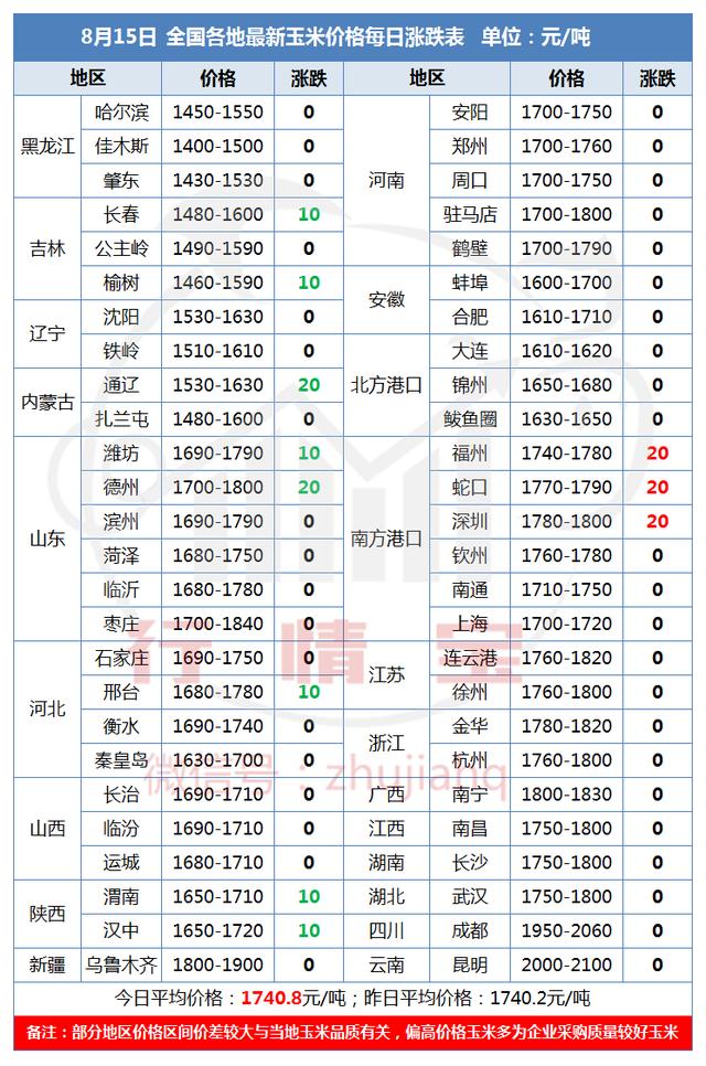 https://files.nxin.com/public/jiagong/2017/8/15/b0/c8750889-0d3c-45aa-8119-37c46384db0c_m.png