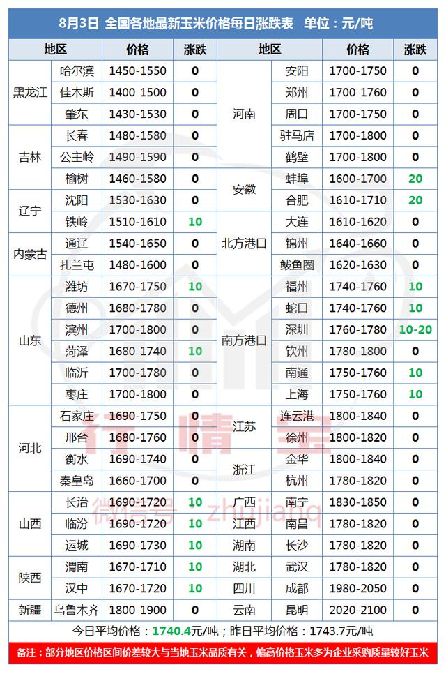 https://files.nxin.com/public/jiagong/2017/8/3/d8/9af953d3-b011-42c7-a2ed-0fea1630defa_m.png