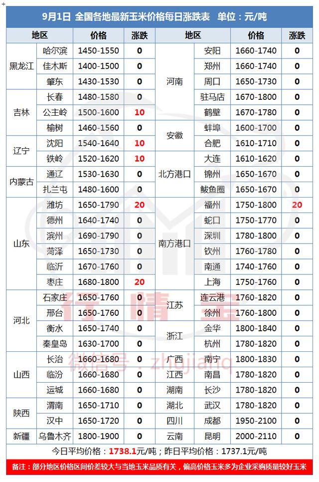 https://files.nxin.com/public/jiagong/2017/9/1/c6/f276d133-04a5-42ef-bf15-02ae3ae82e5a_m.png