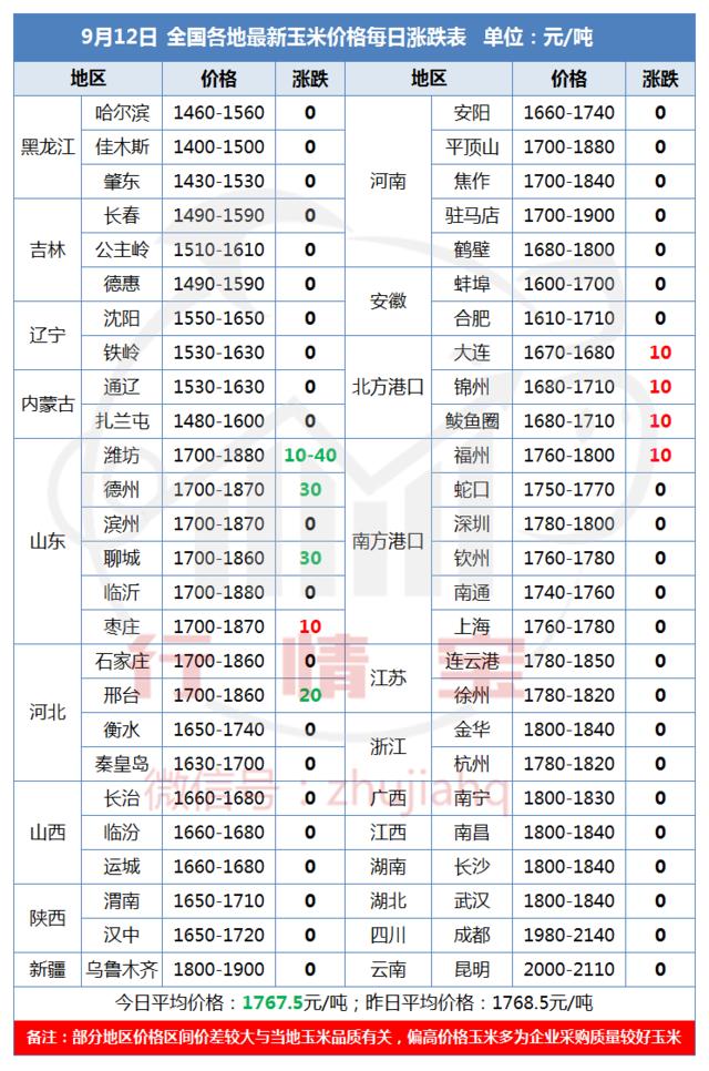 https://files.nxin.com/public/jiagong/2017/9/12/ed/0b1882a6-0527-4a7c-8f99-599dac0e0f54_m.png