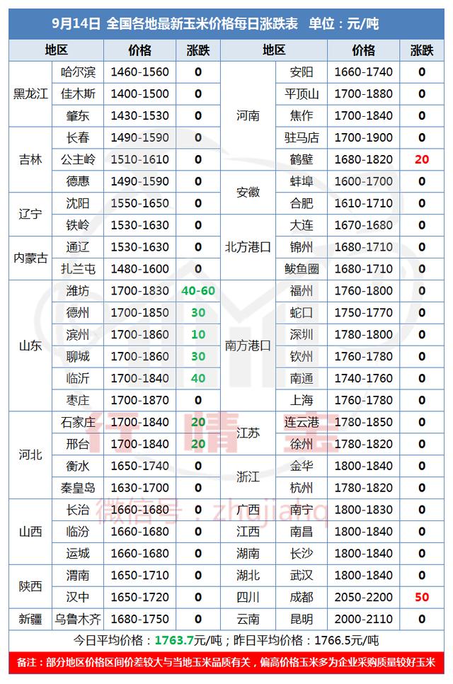 https://files.nxin.com/public/jiagong/2017/9/14/20/ec37701b-c0d7-4dcc-911e-ee9505d0c295_m.png