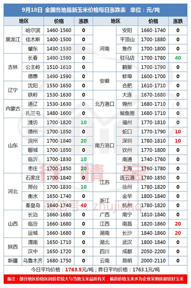 https://files.nxin.com/public/jiagong/2017/9/18/83/de6bd742-0411-4430-8687-565d6cfdd144_m.png
