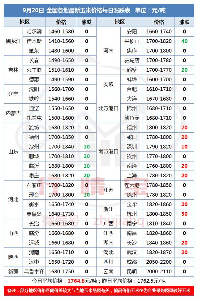 https://files.nxin.com/public/jiagong/2017/9/20/5e/4c55f490-868a-42d7-b3e6-9abafbfda5e4_m.png