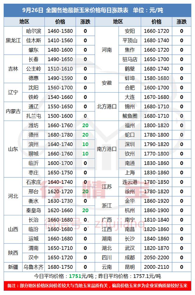 https://files.nxin.com/public/jiagong/2017/9/26/35/b206fabe-09e8-4696-b7b3-2e880650dbb5_m.png