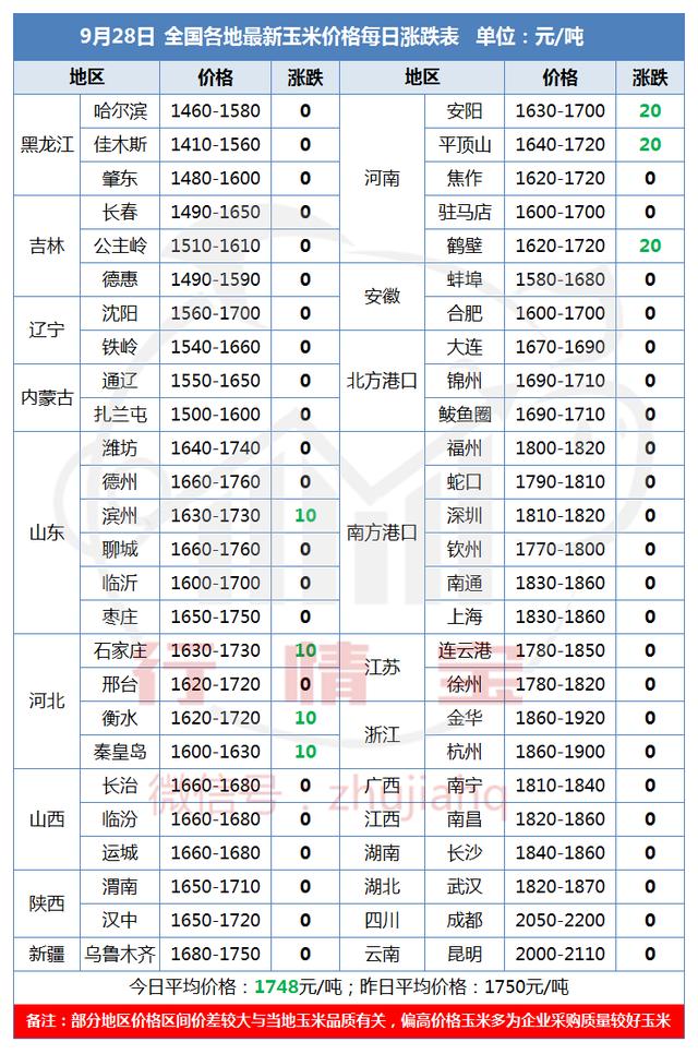 https://files.nxin.com/public/jiagong/2017/9/28/31/81ee33d5-6c98-4d64-ba09-044bde76f5d5_m.png