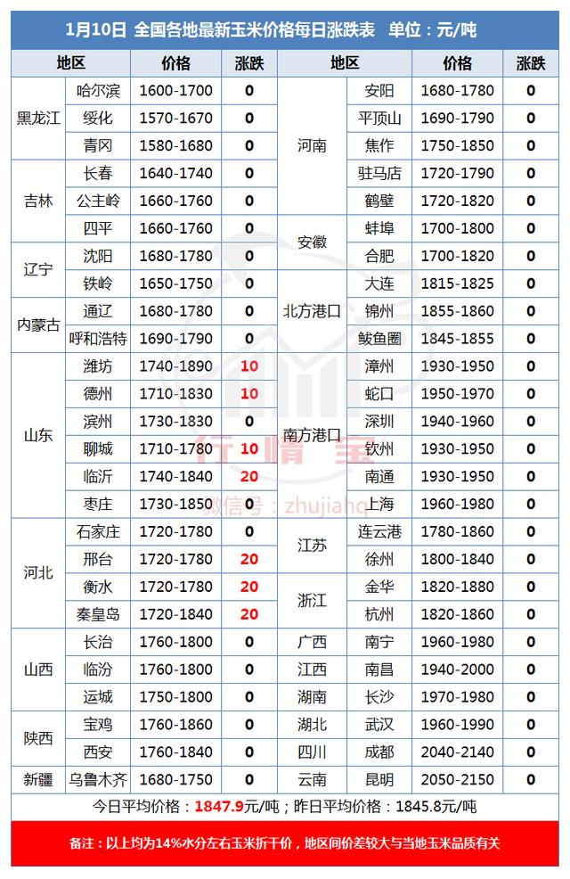 https://files.nxin.com/public/jiagong/2018/1/11/83/07f66ab6-b44d-4f88-afb9-8c99d8ec83a8_m.png
