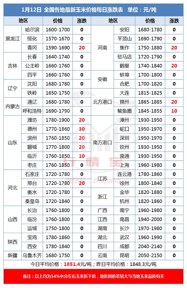 https://files.nxin.com/public/jiagong/2018/1/12/42/278c3067-0755-484a-bb60-e5e1b527d23b_m.png