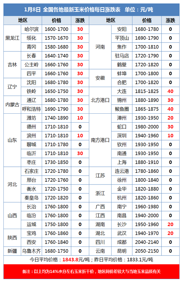 https://files.nxin.com/public/jiagong/2018/1/8/12/90d535bb-8256-4330-926f-c1579510d12c_m.png