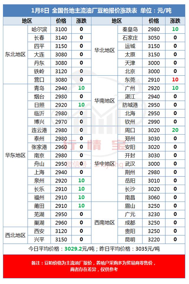 https://files.nxin.com/public/jiagong/2018/1/8/33/457fced5-8af4-412d-8d6d-40e3b6a73779_m.png