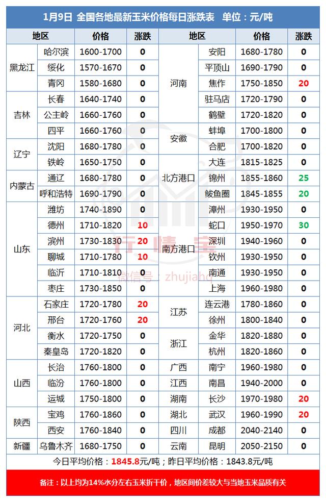 https://files.nxin.com/public/jiagong/2018/1/9/c8/99dd658d-864a-4d78-8ed3-f2ff2ff985b5_m.png