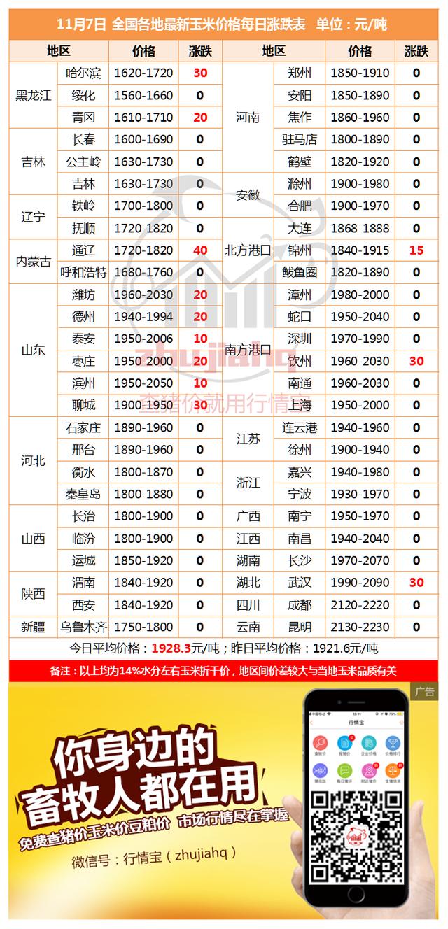 https://files.nxin.com/public/jiagong/2018/11/7/9c/04b64dc6-09aa-4bbb-898a-a9a756705ca2_m.png