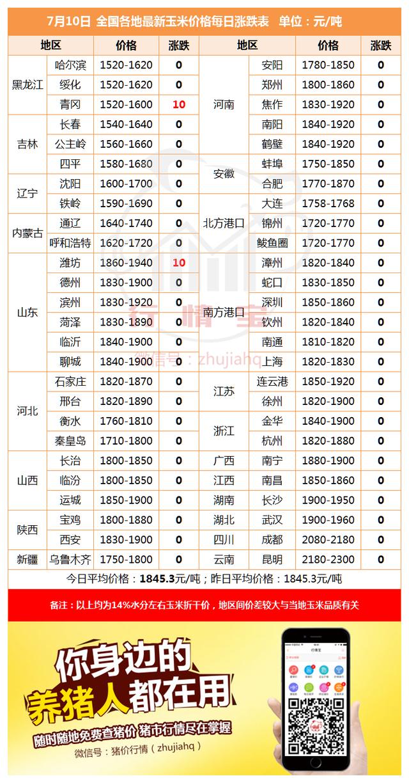 https://files.nxin.com/public/jiagong/2018/7/10/ab/de2d799c-a317-4963-af1b-8bd979b04b65_m.png