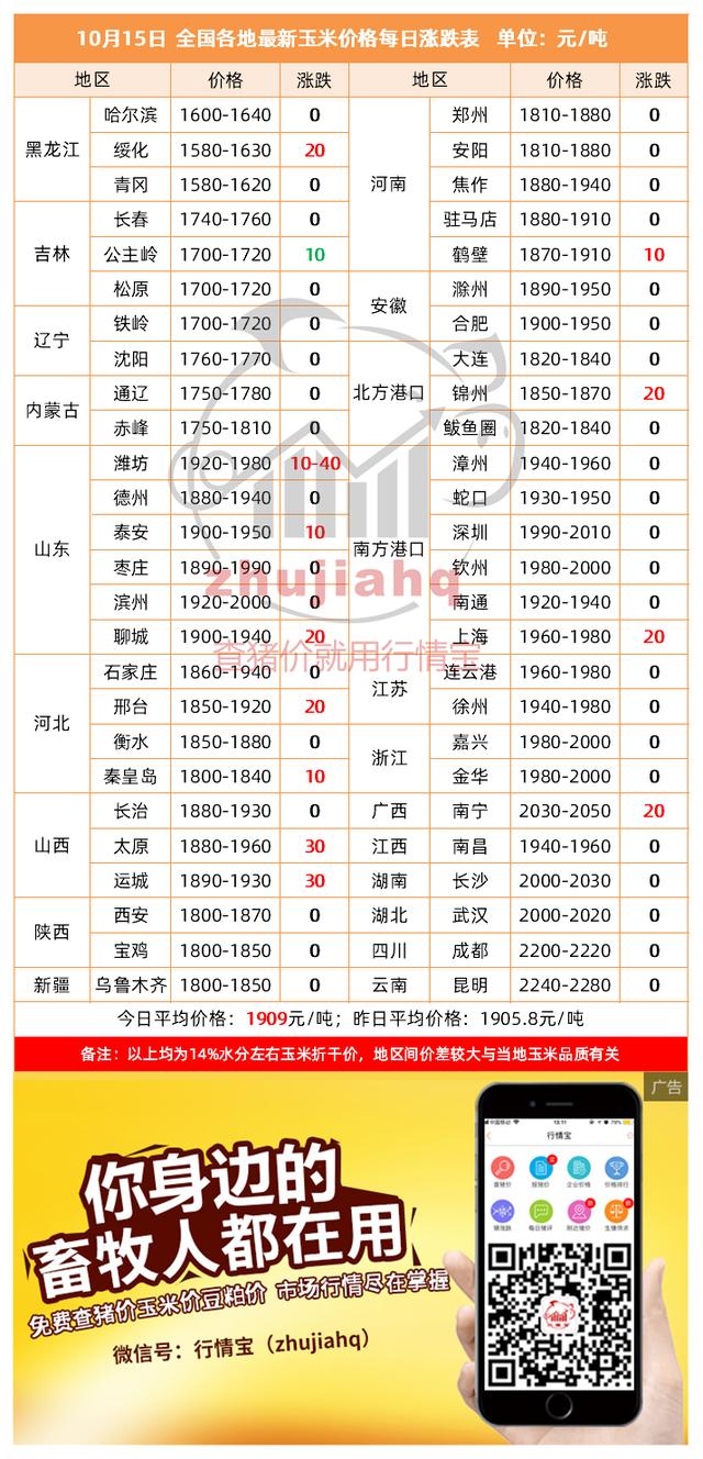 https://files.nxin.com/public/jiagong/2019/10/15/2b/d2986683-dfc2-433f-8f75-afeb195fd2e9_m.png