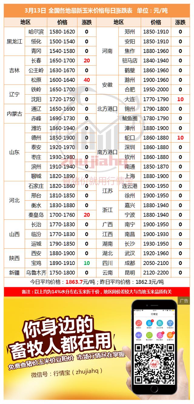 https://files.nxin.com/public/jiagong/2019/3/13/b8/882186d7-92f4-417c-9a9b-3f88ba4b3a1c_m.png