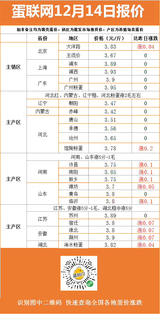 https://files.nxin.com/public/jiagong/2020/12/14/e2/3a6d8185-9e81-458c-922e-22ac35a502d2_m.png