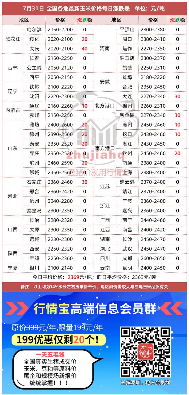 https://files.nxin.com/public/jiagong/2020/7/31/96/4a466b9e-52c9-4112-9b3d-c9c7b7ba4b63_m.png