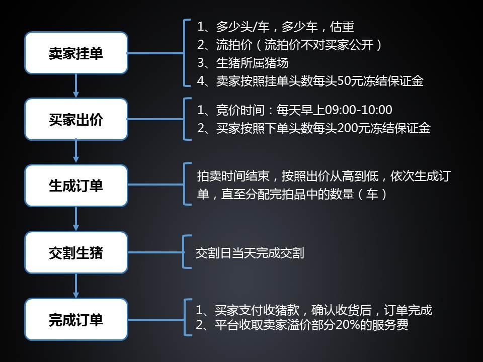 https://files.nxin.com/public/yuantu/2016/11/23/1b/7a908a39-1d22-4087-8529-9a9bde68af48.jpg