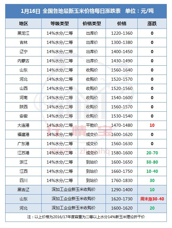 https://files.nxin.com/public/yuantu/2017/1/16/b1/8ab2ccb0-e397-418e-9abd-4618351bee5b.png