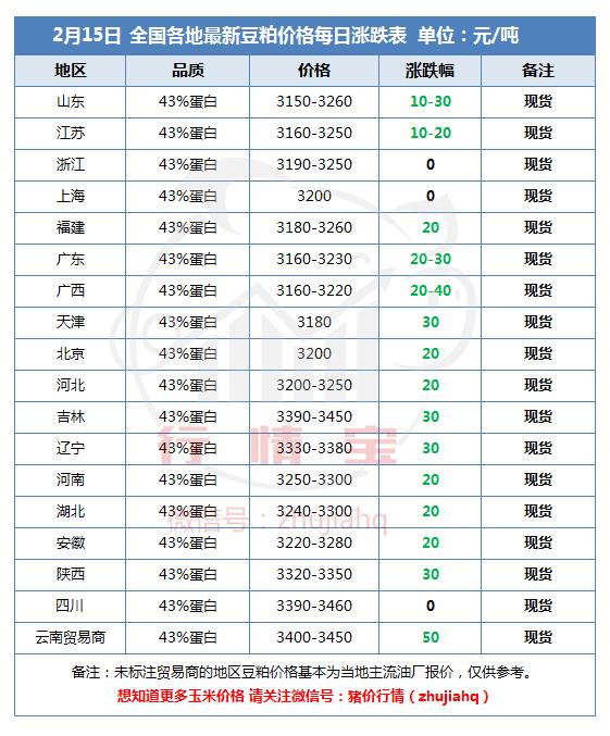 https://files.nxin.com/public/yuantu/2017/2/15/2f/66aa9d23-2cac-499a-8aea-45fc891c1c82.png